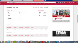 Ironman Barccelona 2014 Diana Bauer Ergebnis Prognose